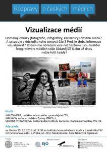 GRAFIKA: Rozpravy o vizualizaci médií